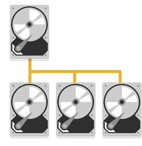 copie di sicurezza dei dati con backup su NAS, backup su SAN e backup su CD